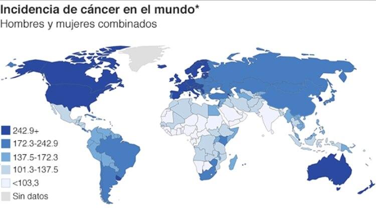 Incidencia del cáncer en el mundo, según la OMS