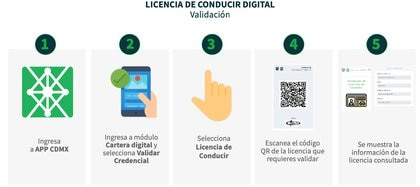 Por medio de la app CDMX se puede tramitar la licencia de conducir tipo A de manera digita (Foto: Captura de pantalla)