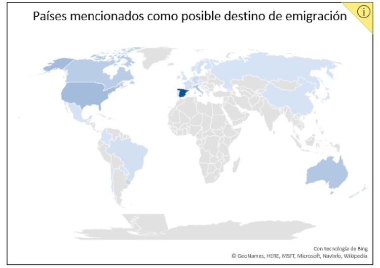 España fue el principal destino considerado por los encuestados