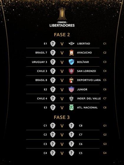 Los cruces de la Fase 2 y la Fase 3 de la Libertadores