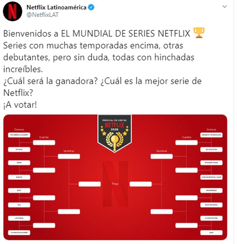 Mundial de series de Netflix 2020
