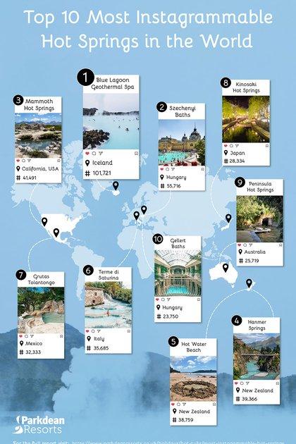 """Los 10 lugares de aguas termales más """"instagrameables"""" del mundo. (Foto: Parkdean Resorts)"""