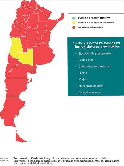 Grado de publicación de datos administrativos en las diferentes legislaturas provinciales (Fuente: Fundación Directorio Legislativo)