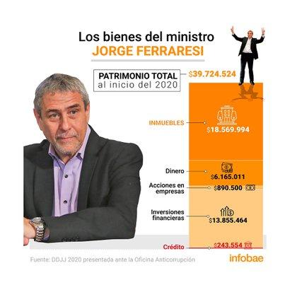 Infografía: Marcelo Regalado