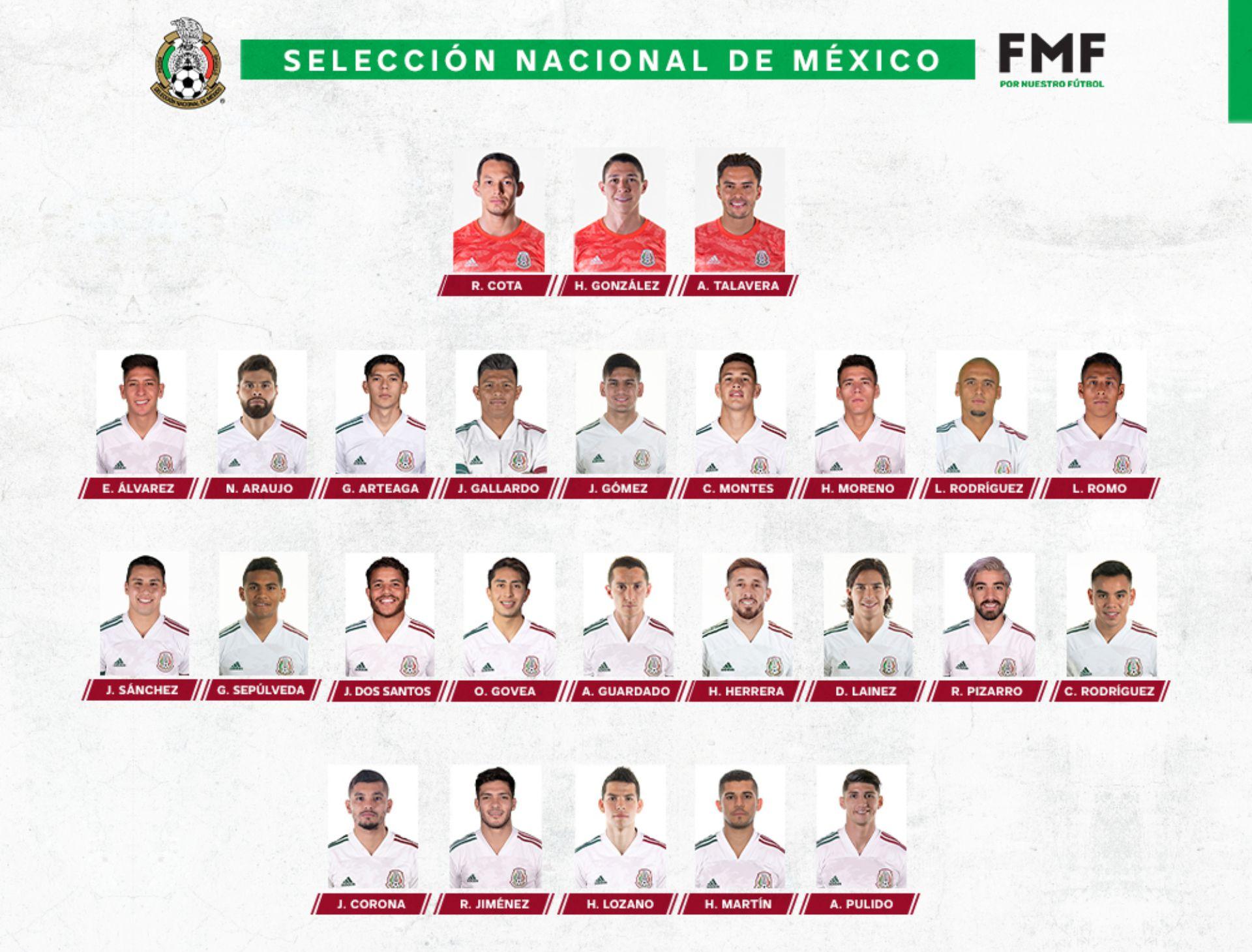 La convocatoria original de la selección mexicana contra Holanda y Argelia contaba con el Chucky Lozano (Foto: FMF)