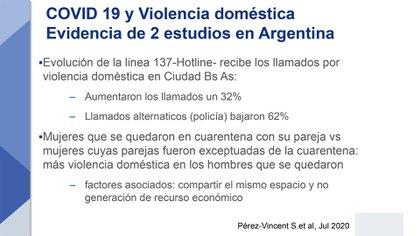 Aumentaron un 37% los llamados a la línea 137 de violencia doméstica en CABA