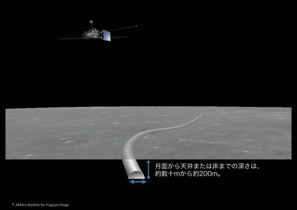 Una representación de la cueva hallada por la agencia de exploración espacial japonesa JAXA (AFP)