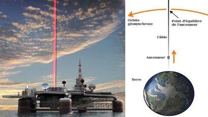 El proyecto está pensado para desarrollar el turismo espacial y bajar los costos de aprovisionamiento a la Estación Espacial