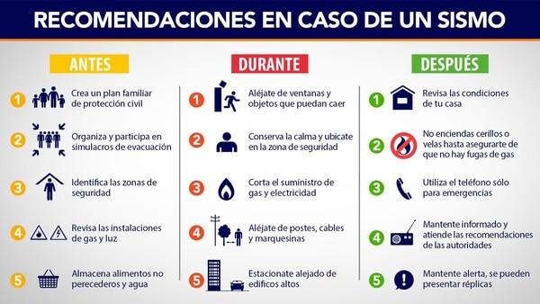 los protocolos de emergencia antes durante y después de un sismo