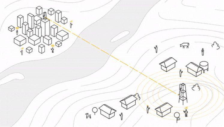 Taara utiliza rayos de luz para ofrecer conectividad de alta velocidad a largas distancias