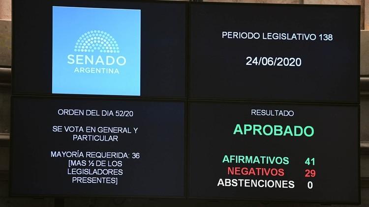 El Frente de Todos impuso su mayoría en el Senado y aprobó la creación de una comisión bicameral por el caso Vicentin