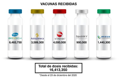 (Gráfico: Jovany Pérez)