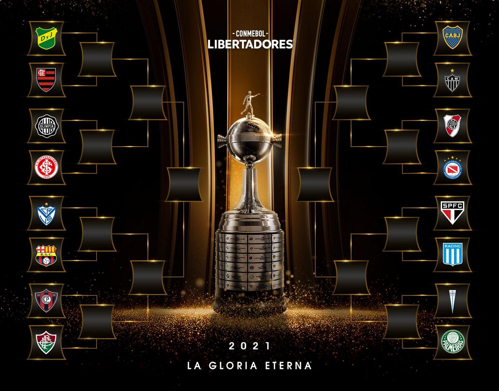 Cuadro Copa Libertadores 2021