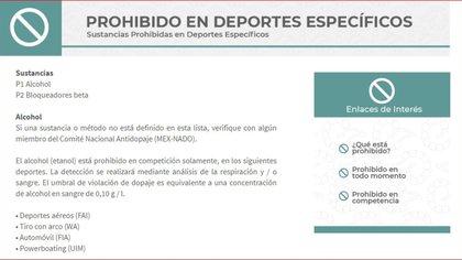 Sustancias prohibidas en el deporte mexicano (Foto: Conade)