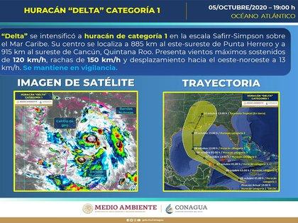 Delta ya es huracán categoría 1 y se dirige a la Península de Yucatán (Foto: Twitter@conagua_clima)
