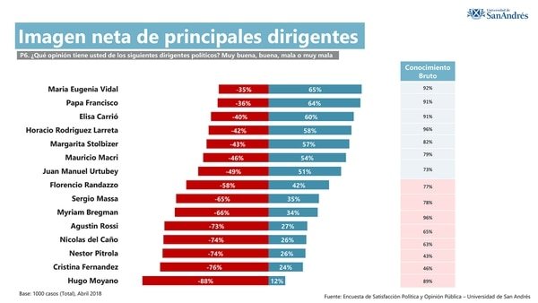 Macri ante la cúpula de Cambiemos ratificó el rumbo económico y social