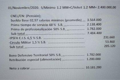 La pensión de un coronel con primas, bonos de alimentación y defensivo podría llegar a 19 dólares