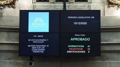 El resultado de la votación (Luciano Ingaramo / Comunicación Senado)