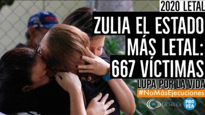 Zulia fue el estado con más casos (PROVEA)