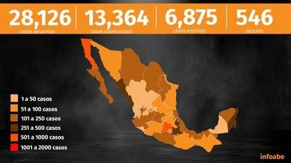 Esta es la actualidad de la epidemia de coronavirus en México hasta el viernes 17 de abril de 2020 (Foto: Steve Allen/Infobae México)