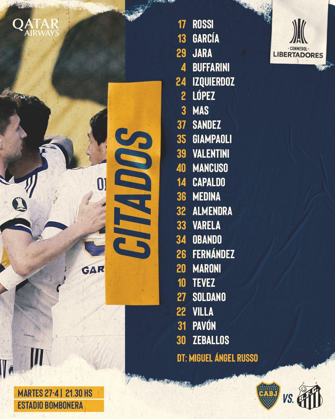 Lista citados Boca Santos