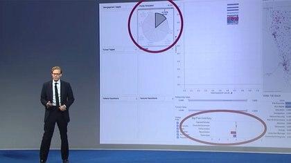 Alexander Nix, en el centro del escándalo de Cambridge Analytica, muestra el uso de las redes sociales como Facebook para crear perfiles de votantes y manipular los mensajes.