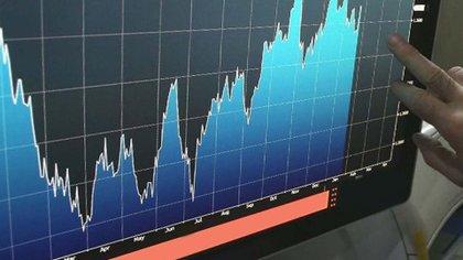 El Riesgo País alcanzó este lunes su pico más alto desde 2005