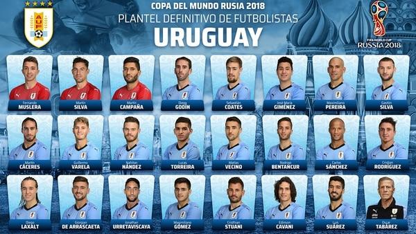 Estos son los 23 convocados de Uruguay para el Mundial de Rusia 2018