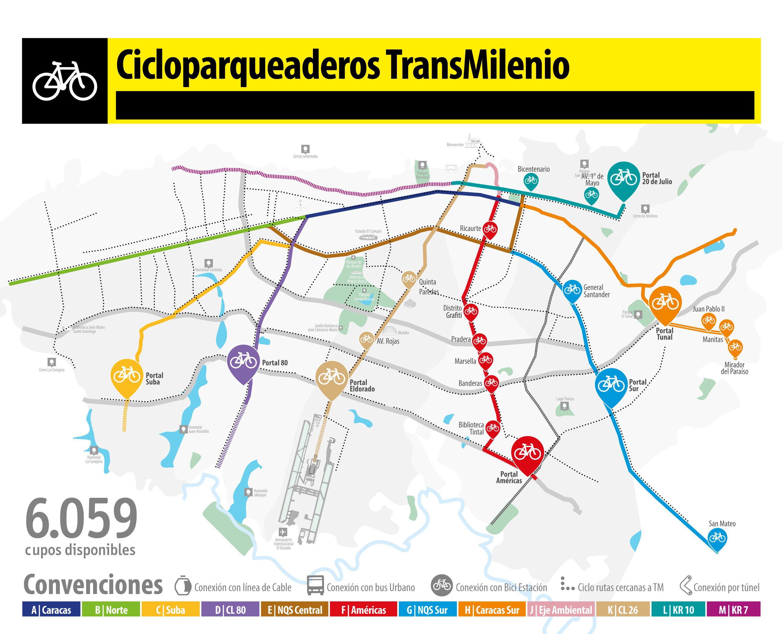 Mapa cicloparqueaderos