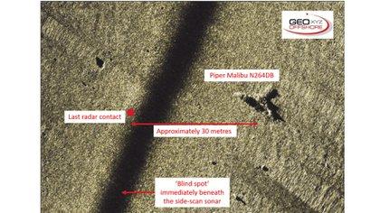 La distancia entre el último contacto por radar y la aparición de los restos, a 30 metros