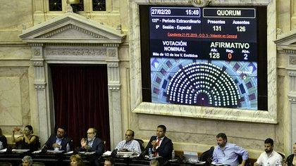 Los 128 votos afirmativos del oficialismo (Gustavo Gavotti)