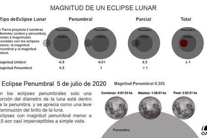 (Facebook Observatorio Astronómico de Córdoba)
