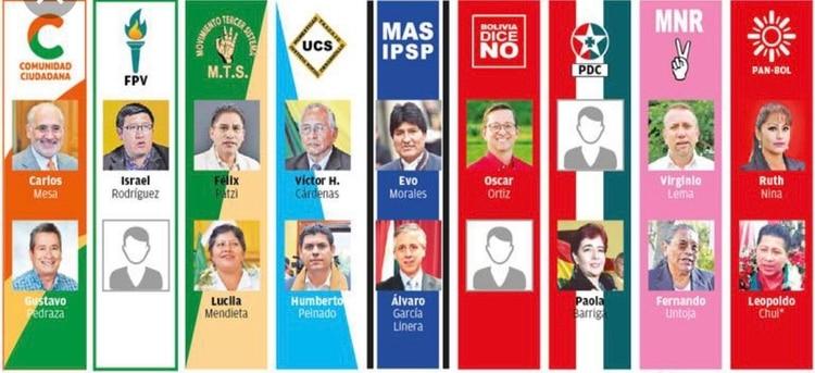 Boleta electoral para votar en las elecciones del 20 de octubre