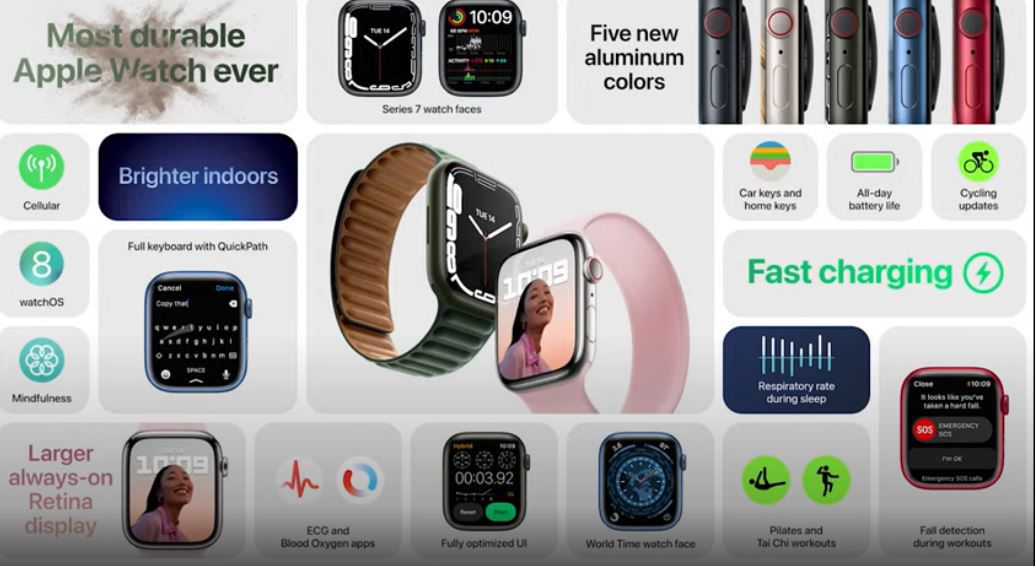 Características del nuevo Apple Watch series 7