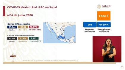 La Red IRAG contempla un total de 802 hospitales (Foto: SSA)