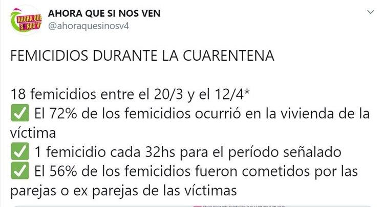 Las cifras de femicidios compiladas por Ahora Que Sí Nos Ven.