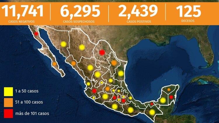 Este es el panorama nacional por la epidemia de coronavirus en México hasta el lunes 6 de abril de 2020 (Foto: Infobae México)