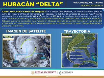 Huracán Delta se dirige a EEUU