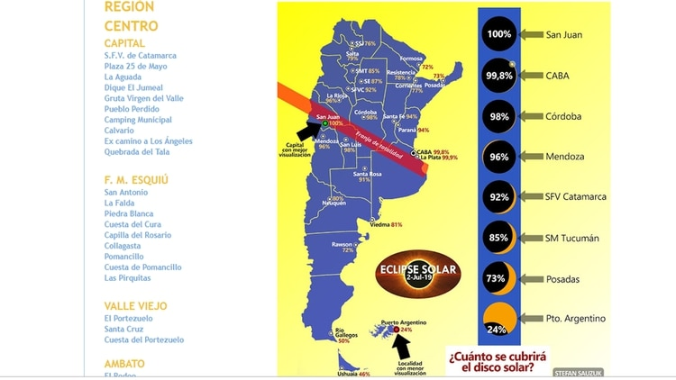 El eclipse solar 2019 en Argentina