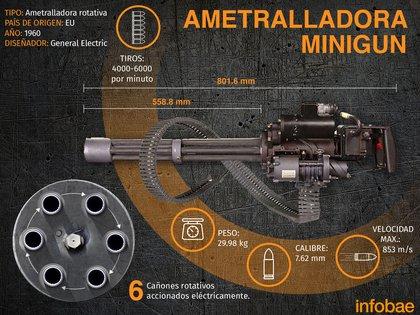 El arma utilizada por el Ejército en el ataque a Culiacán (Infografía: Jovani Silva, Infobae)