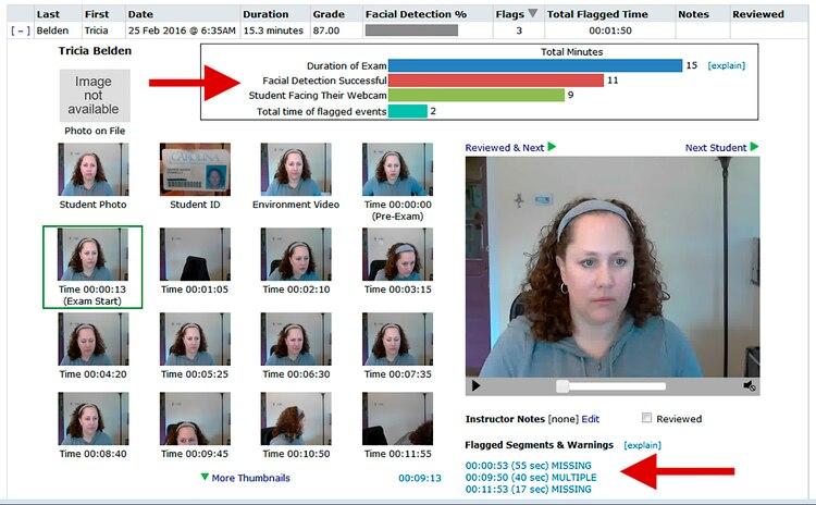 El sistema accede a la cámara web y filma al estudiante durante toda la evaluación