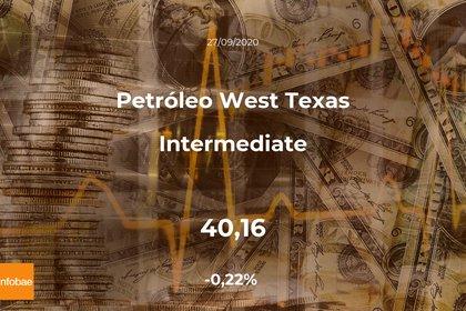 El petróleo Brent baja un 3,51 %, hasta 40,96 dólares