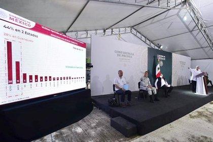Foto: Cortesía de Presidencia de México.