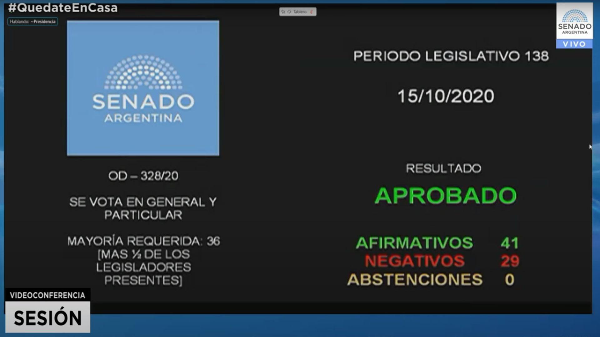 votacion senado tablero 15-10