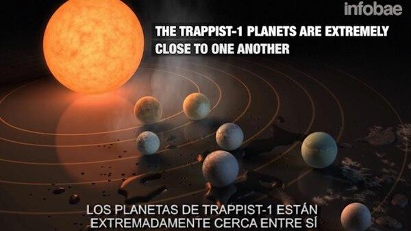 La vida en los planetas de Trappist-1, estima la NASA, puede ser exótica.