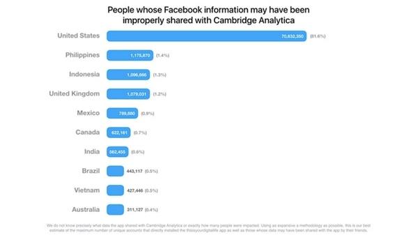 Hasta Mark Zuckerberg tiene límites sobre lo que comparte