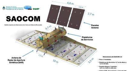 Características técnicas del Saocom 1A