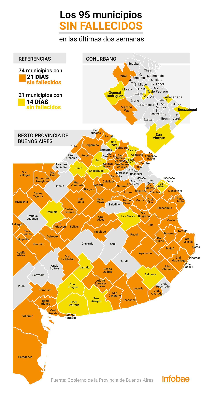 infografía fallecidos municipios provincia de Buenos Aires