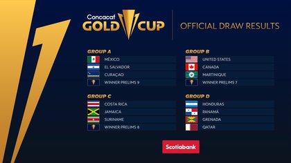Así quedó el sorteo de la fase de grupos de la Copa Oro de 2021 (Foto: Concacaf)