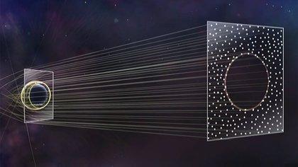 Gráfica que explica cómo los agujeros negros desvían la luz
